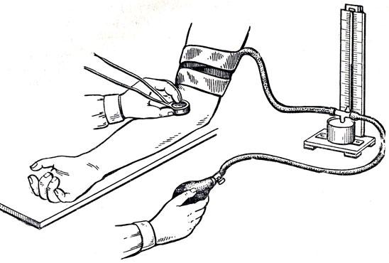 Измерение кровяного давления у